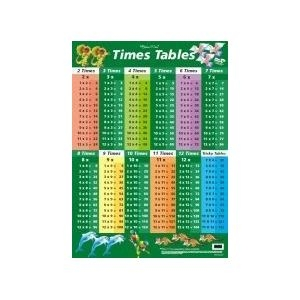 Times Tables Chart Green