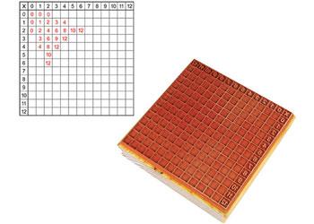 Stamp Multiplication Square