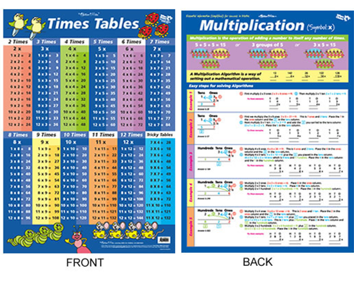 Times Tables Chart Blue (double sided)