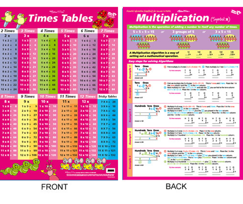 Times Tables Chart Pink (double sided)